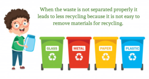 waste segregation poster